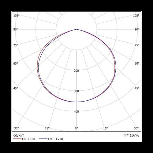 ДКУ 07-137-50-Д120